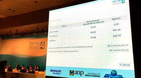 4ª rodada do pré-sal tem previsão de R$738 milhões em investimento