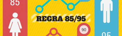 Aposentados com uso da Fórmula 85/95 recebem em média um benefício 34,5% maior