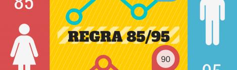 INSS: Fórmula 85/95 vai mudar na virada do ano