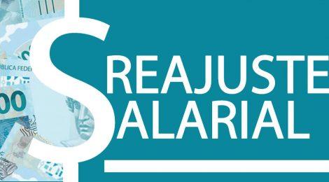 Projeto estende regra de reajuste do salário mínimo até 2023